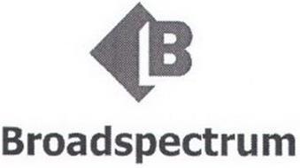 B BROADSPECTRUM