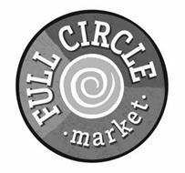 FULL CIRCLE · MARKET ·