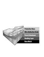 PROTECTIVE GLASS ULTRA REFLECTIVE OXIDEPUREST ALUMINUM BONDING LAYER BASE METAL