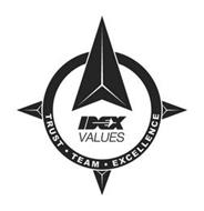 IDEX VALUES TRUST ° TEAM º EXCELLENCE