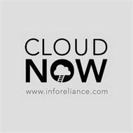 CLOUD NOW WWW.INFORELIANCE.COM