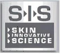 S I S SKIN INNOVATIVE SCIENCE