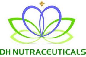 DH NUTRACEUTICALS