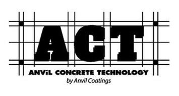 ANVIL PAINTS & COATINGS, INC  Trademarks (11) from