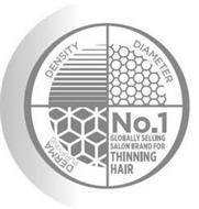 DERMA PURIFYING DENSITY DIAMETER NO.1 GLOBALLY SELLING SALON BRAND FOR THINNING HAIR
