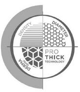 DERMA TESTED DENSITY DIAMETER PRO THICK TECHNOLOGY