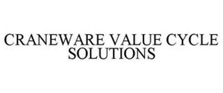 CRANEWARE VALUE CYCLE SOLUTIONS