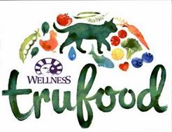 WELLNESS TRUFOOD