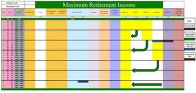 MAXIMUM RETIREMENT INCOME EMERGENCY CASH: DISCRETIONARY CASH: YEAR AGE MARCH 1 GROSS INCOME TAXES NET SPENDABLE INCOME SOCIAL SECURITY PENSION TOTAL INCOME FROM ASSETS CUMULATIVE INCOME FROM ASSETS BUCKET A BUCKET B BUCKET C BUCKET D BUCKET G PROJECTED ACCOUNT BALANCE W/ CASH 0 1 2 3 4 5 6 7 8 9 10 11 12 13 14 15 16 17 18 19 20 21 22 23 24 25 26 27 28 29 30 31 32 33 34 69 70 71 72 73 74 75 76 77 7