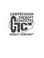 CTC COMPRESSION THERAPY CONCEPTS