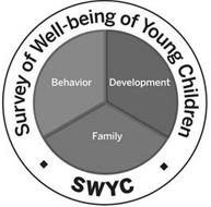 SURVEY OF WELL-BEING OF YOUNG CHILDREN SWYC BEHAVIOR DEVELOPMENT FAMILY