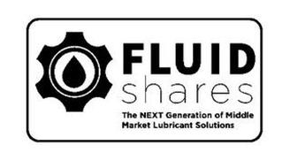 FLUID SHARES THE NEXT GENERATION OF MIDDLE MARKET LUBRICANT SOLUTIONS