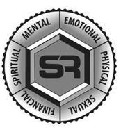 MENTAL EMOTIONAL PHYSICAL SEXUAL FINANCIAL SPIRITUAL SR