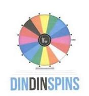 DINDINSPINS