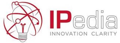 IPEDIA INNOVATION CLARITY