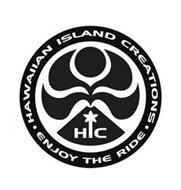 HIC HAWAIIAN ISLAND CREATIONS ENJOY THERIDE