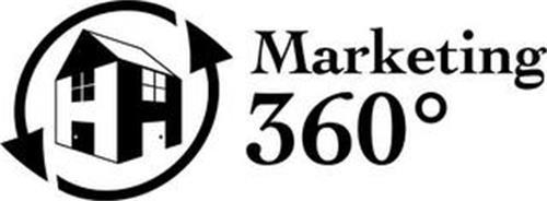 HH MARKETING 360°