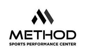 M METHOD SPORTS PERFORMANCE CENTER