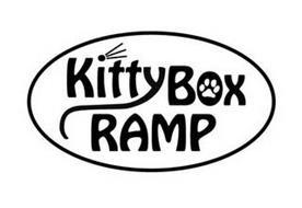 KITTY BOX RAMP