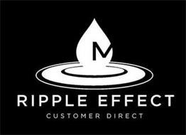 M RIPPLE EFFECT CUSTOMER DIRECT