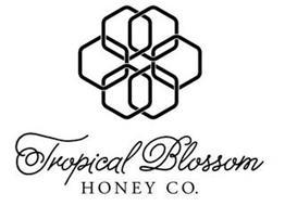 TROPICAL BLOSSOM HONEY CO.