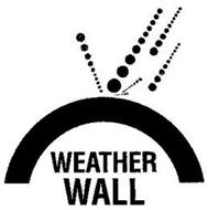 WEATHER WALL