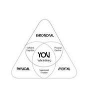 EMOTIONAL PHYSICAL MENTAL DEFICIENT COGNITION PHYSICAL DECLINE SUPRESSED EMOTION YOU WHOLE BEING