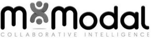 M MODAL COLLABORATIVE INTELLIGENCE