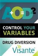 A+O=D2 CONTROL YOUR VARIABLES DRUG DIVERSION VISANTE