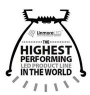 LINMORELED ULTRA PERFORMANCE LIGHTING THE HIGHEST PERFORMING LED PRODUCT LINE IN THE WORLD