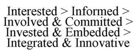 INTERESTED > INFORMED > INVOLVED & COMMITTED > INVESTED & EMBEDDED > INTEGRATED & INNOVATIVE