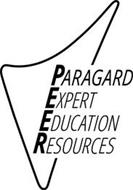 PARAGARD EXPERT EDUCATION RESOURCES