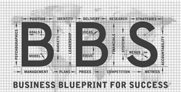 BBS BUSINESS BLUEPRINT FOR SUCCESS PSYCHOGRAPHICS MANAGEMENT MODEL GOALS POSITION IDENTITY MARKETS LEADERSHIP PLANS PRICES FOCUS IDEAS DELIVERY RESEARCH FINANCIALS SYSTEMS COMPETITION METRICS NEXUS STRATEGIES ACCOUNTABILITY METRICS