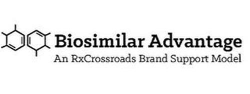 BIOSIMILAR ADVANTAGE AN RXCROSSROADS BRAND SUPPORT MODEL