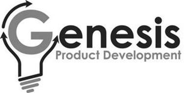 GENESIS PRODUCT DEVELOPMENT