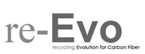 RE-EVO RECYCLING EVOLUTION FOR CARBON FIBER