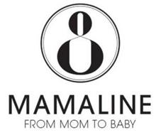 MAMALINE FROM MOM TO BABY