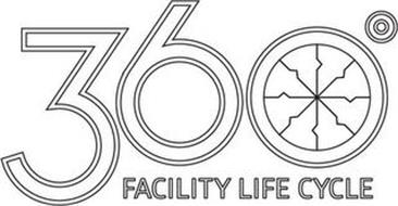360° FACILITY LIFE CYCLE
