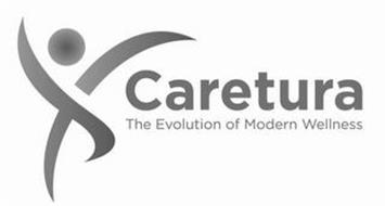 CARETURA THE EVOLUTION OF MODERN WELLNESS