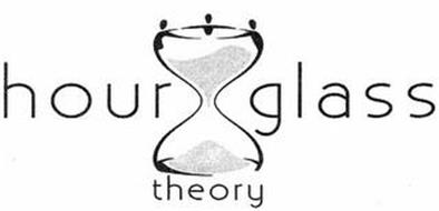HOUR GLASS THEORY