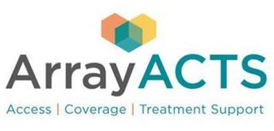ARRAY | ACTS ACCESS COVERAGE | TREATMENT SUPPORT