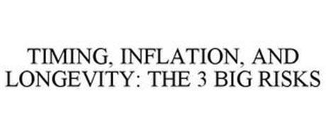 TIMING, INFLATION, AND LONGEVITY THREE BIG RISKS