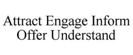 ATTRACT ENGAGE INFORM OFFER UNDERSTAND