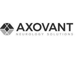 AXOVANT NEUROLOGY SOLUTIONS