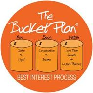 THE BUCKET PLAN NOW SOON LATER $ $ $ SAFE + LIQUID CONSERVATIVE + INCOME LONG TERM GROWTH + LEGACY PLANNING BEST INTEREST PROCESS