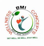 WELLNESS BMI CONCEPTS BODY . MIND . INTEGRATION GET WELL, BE WELL, STAY WELL