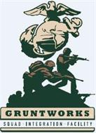 GRUNTWORKS SQUAD · INTEGRATION · FACILITY