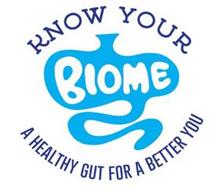 KNOW YOUR BIOME A HEALTHY GUT FOR A BETTER YOU