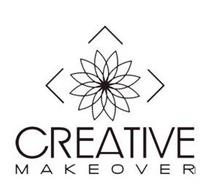 CREATIVE MAKEOVER