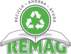 REMAG RECICLA · AHORROA · AYUDA